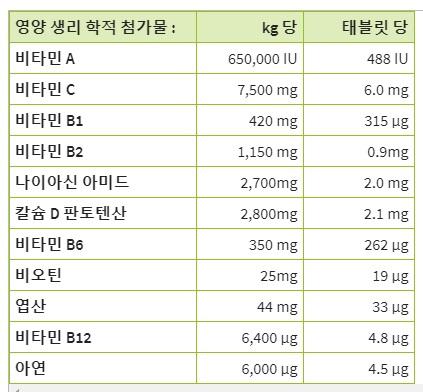 tierlieb 면역 복합 영양제 (180 타블렛)